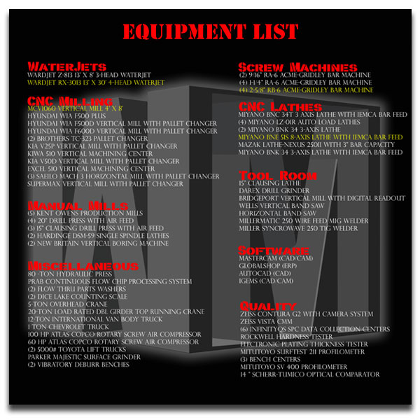 Download Our Equpment List - Wolverine Machine